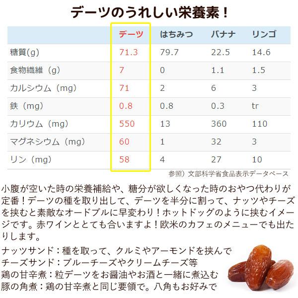 デーツの栄養素