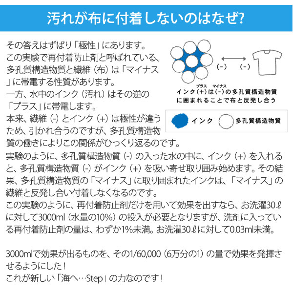 汚れが布に付着しないのはなぜ?洗濯用洗剤「海へ…Step」は少量の再付着防止剤で効果を発揮させるようにしました