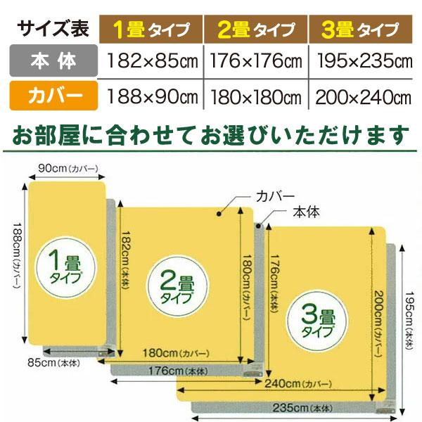 <電磁波レスを目指した健やかな暖かさをここに ゼンケン 電気ホットカーペットサイズ表>お部屋に合わせてお選びいただけます。