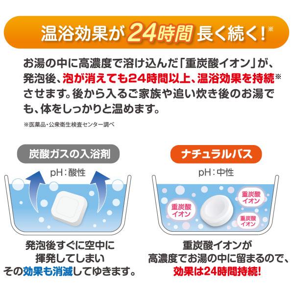 薬用重炭酸入浴剤ナチュラルバス は温浴効果が24時間長く続く!