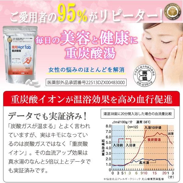 ご愛用者95%がリピーター!毎日の美容と健康に重炭酸湯。重炭酸イオンが温浴効果を高め血行促進。薬用ホットタブ