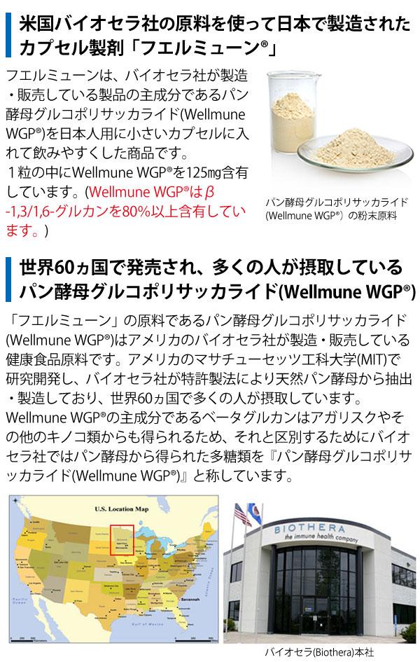 米国バイオセラ社の原料を使って日本で製造されたカプセル製剤「フエルミューン」の原材料WellmuneWGPはβ-1,3/1,6グルカンを80%以上含有しており、世界60ヵ国で販売され、多くの人が摂取しています。