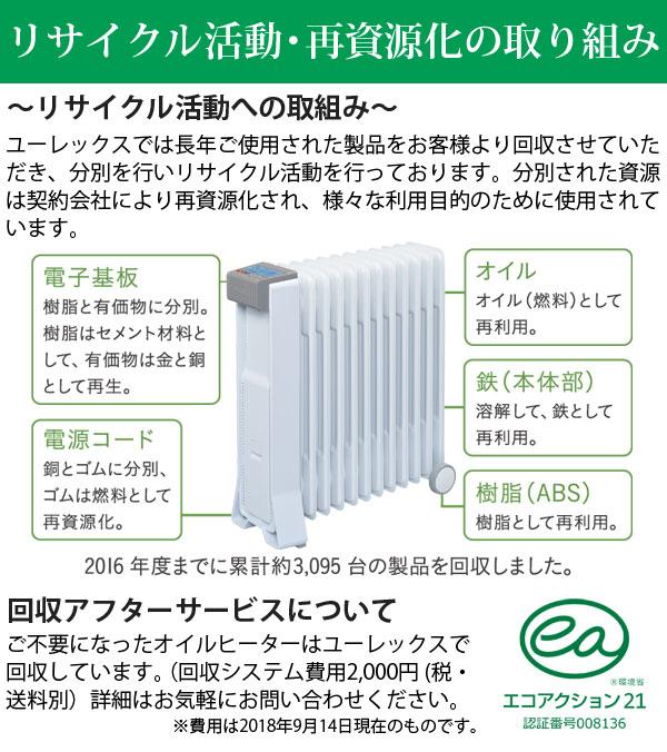 ユーレックスのリサイクル活動・再資源化の取り組み