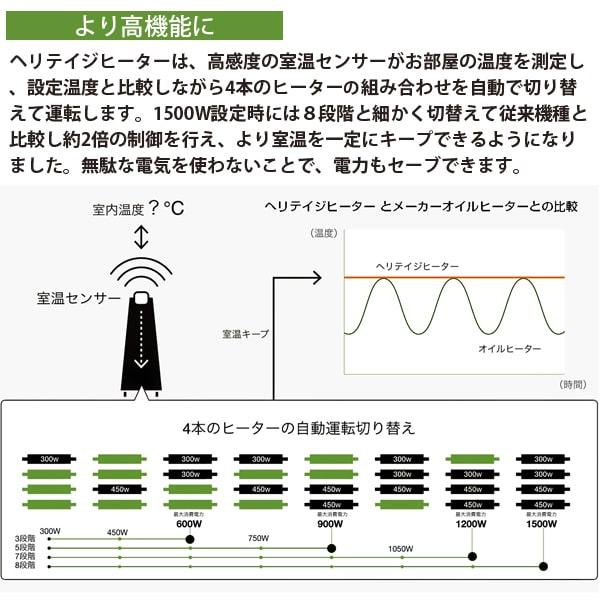 より高性能に。ヘリテイジヒーターは、好感度の室温センサーがお部屋の温度を測定、設定温度と比較しながら4本のヒーターの組み合わせを自動で切り替えて運動します。