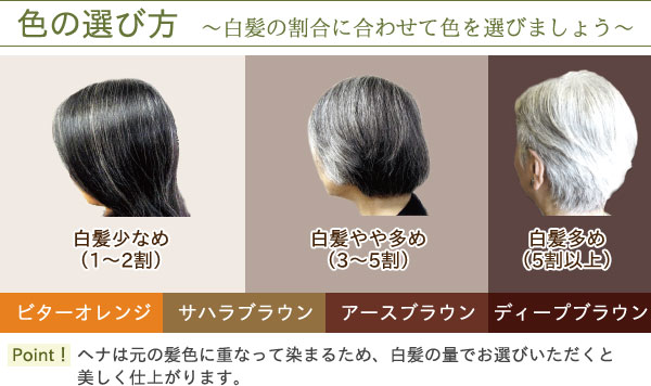 ヘナは元の髪色に重なって染まるため、白髪の量でお選びいただくと美しく仕上がります。