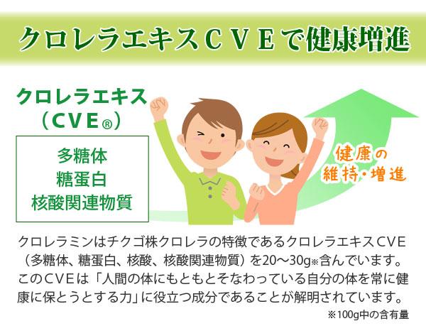 クロレラエキスCVEで健康増進!このCVEは人間の体にもともとそなわっている自分の体を常に健康に保とうとする力に役立つ成分であることが解明されています。