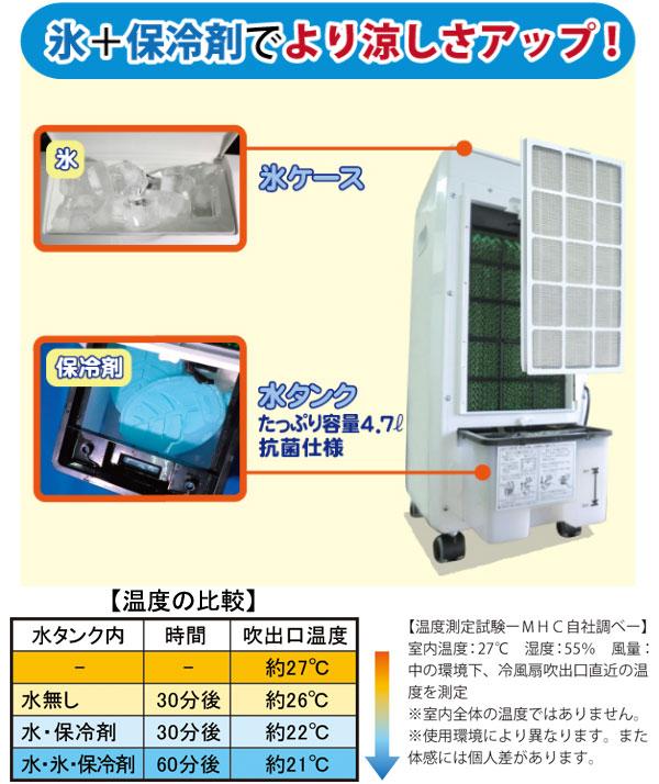 さらに!氷+保冷剤でより涼しさアップ! 新林イオン冷風扇 健幸の滝 RS-65